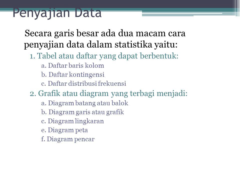 Penyajian Data Secara garis besar ada dua macam cara penyajian data dalam statistika yaitu: 1. Tabel atau daftar yang dapat berbentuk: a. Daftar baris