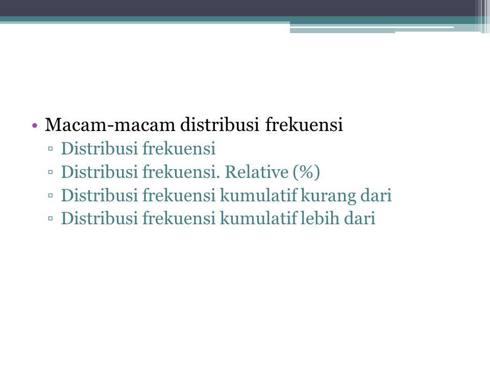 Macam-macam distribusi frekuensi ▫Distribusi frekuensi ▫Distribusi frekuensi. Relative (%) ▫Distribusi frekuensi kumulatif kurang dari ▫Distribusi fre