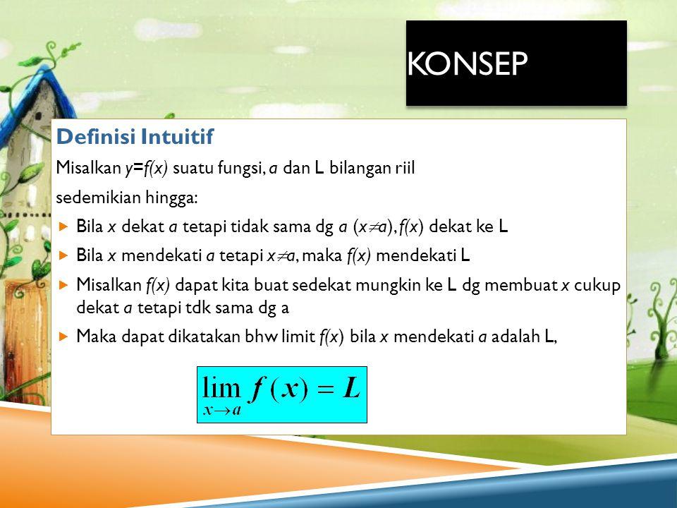 KONSEP Definisi Intuitif Misalkan y=f(x) suatu fungsi, a dan L bilangan riil sedemikian hingga:  Bila x dekat a tetapi tidak sama dg a (x  a), f(x)
