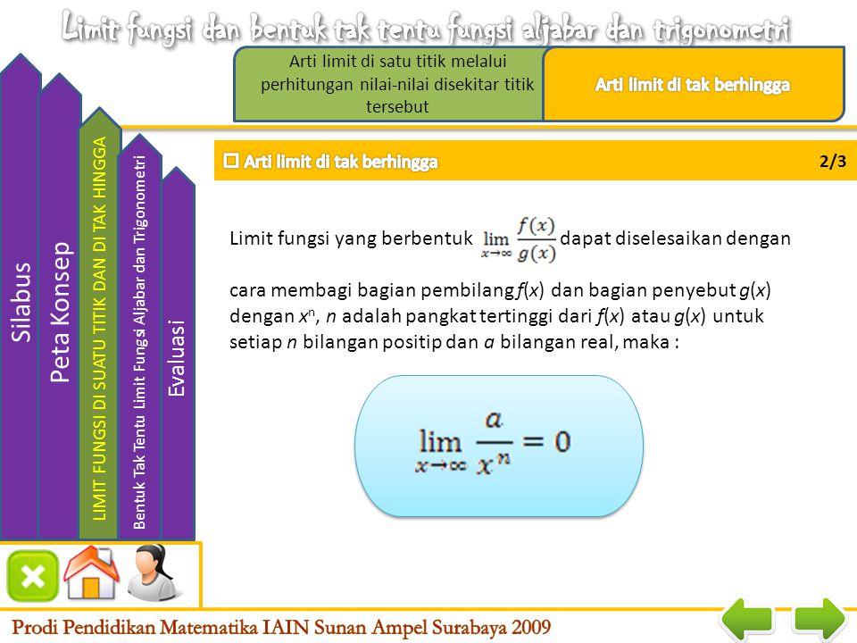 Arti limit di satu titik melalui perhitungan nilai-nilai disekitar titik tersebut Silabus Peta Konsep LIMIT FUNGSI DI SUATU TITIK DAN DI TAK HINGGA Be