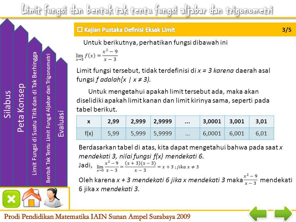 Silabus Peta Konsep LIMIT FUNGSI DI SUATU TITIK DAN DI TAK HINGGA Bentuk Tak Tentu F. Aljabar dan Trigonometri Evaluasi Limit Fungsi di Suatu Titik da
