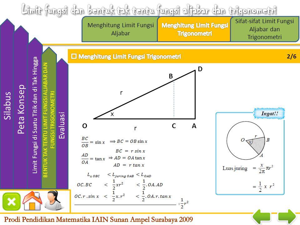 Menghitung Limit Fungsi Aljabar Silabus Peta Konsep LIMIT FUNGSI DI SUATU TITIK DAN DI TAK HINGGA Bentuk Tak Tentu F. Aljabar dan Trigonometri Evaluas