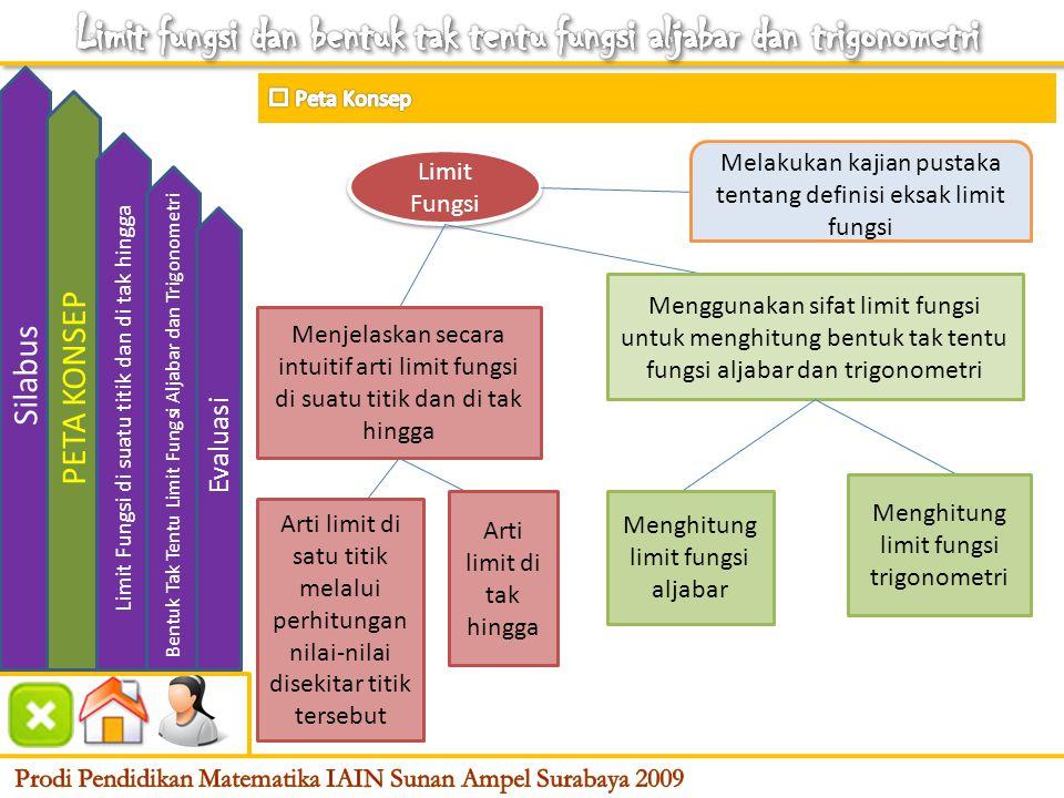 Menghitung Limit Fungsi Aljabar Menghitung Limit Fungsi Trigonometri Silabus Peta Konsep LIMIT FUNGSI DI SUATU TITIK DAN DI TAK HINGGA Bentuk Tak Tentu F.