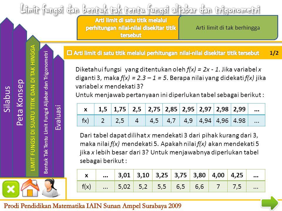 Menghitung Limit Fungsi Trigonometri Silabus Peta Konsep LIMIT FUNGSI DI SUATU TITIK DAN DI TAK HINGGA Bentuk Tak Tentu F.