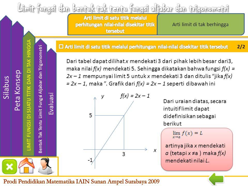 artinya jika x mendekati a (tetapi x ≠a ) maka f(x) mendekati nilai L.