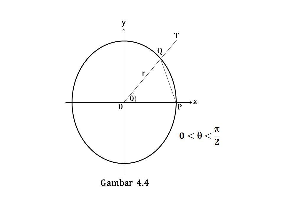 Luas  OPQ < Sektor OPQ <  OPT (*) Substitusi persamaan (**) s/d (****) ke persamaan (*) didapat, Gunakan teorema apit.