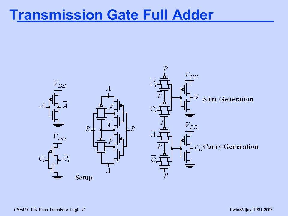 CSE477 L07 Pass Transistor Logic.21Irwin&Vijay, PSU, 2002 Transmission Gate Full Adder