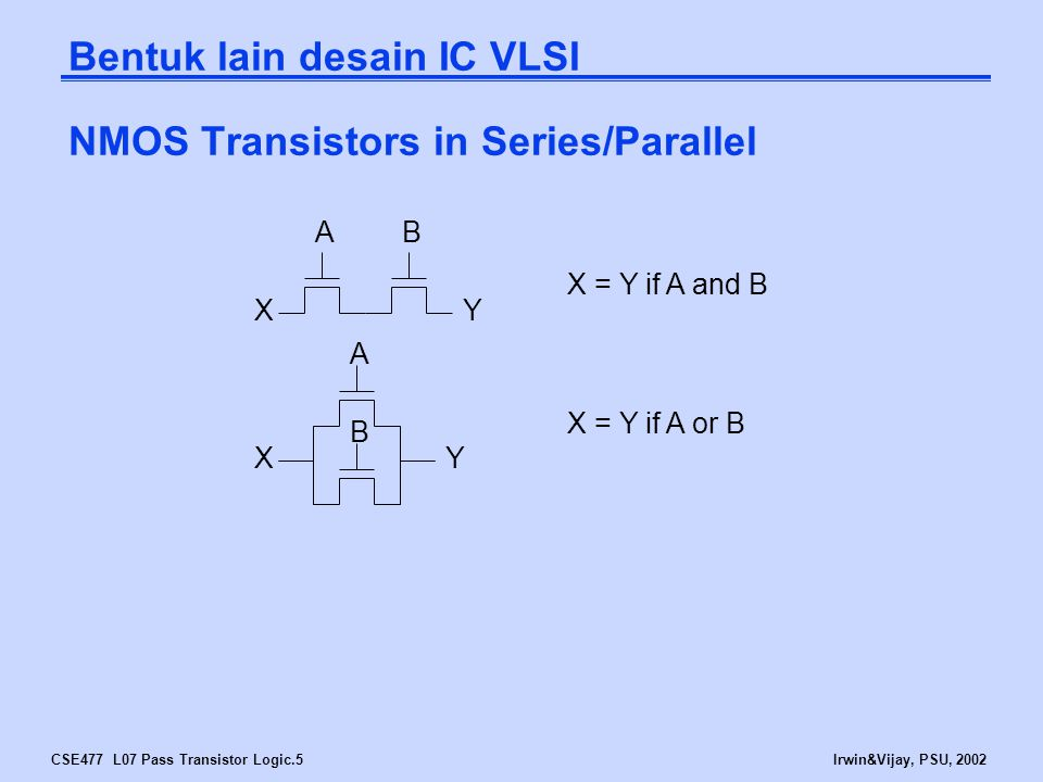 CSE477 L07 Pass Transistor Logic.6Irwin&Vijay, PSU, 2002 PMOS Transistors in Series/Parallel AB XY X = Y if A and B = A + B XY A B X = Y if A or B = A  B