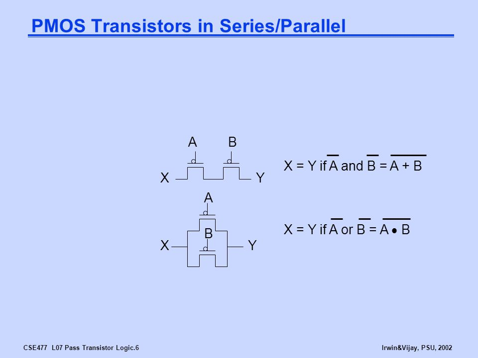 CSE477 L07 Pass Transistor Logic.6Irwin&Vijay, PSU, 2002 PMOS Transistors in Series/Parallel AB XY X = Y if A and B = A + B XY A B X = Y if A or B = A  B