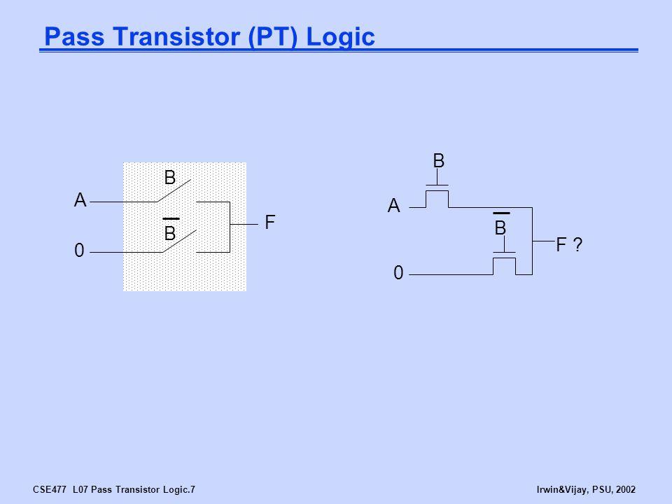 CSE477 L07 Pass Transistor Logic.8Irwin&Vijay, PSU, 2002 Pass Transistor (PT) Logic A B F B 0 A 0 B B = A  B F