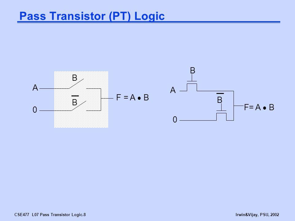 CSE477 L07 Pass Transistor Logic.9Irwin&Vijay, PSU, 2002 CPL ( Complementary PT Logic ) Diperlukan satu rangkaian / IC yang didalamnya terdapat satu fungsi dan complemen nya dari Fungsi tersebut contoh misalnya ada fungsi OR berarti juga ada NOR, dst