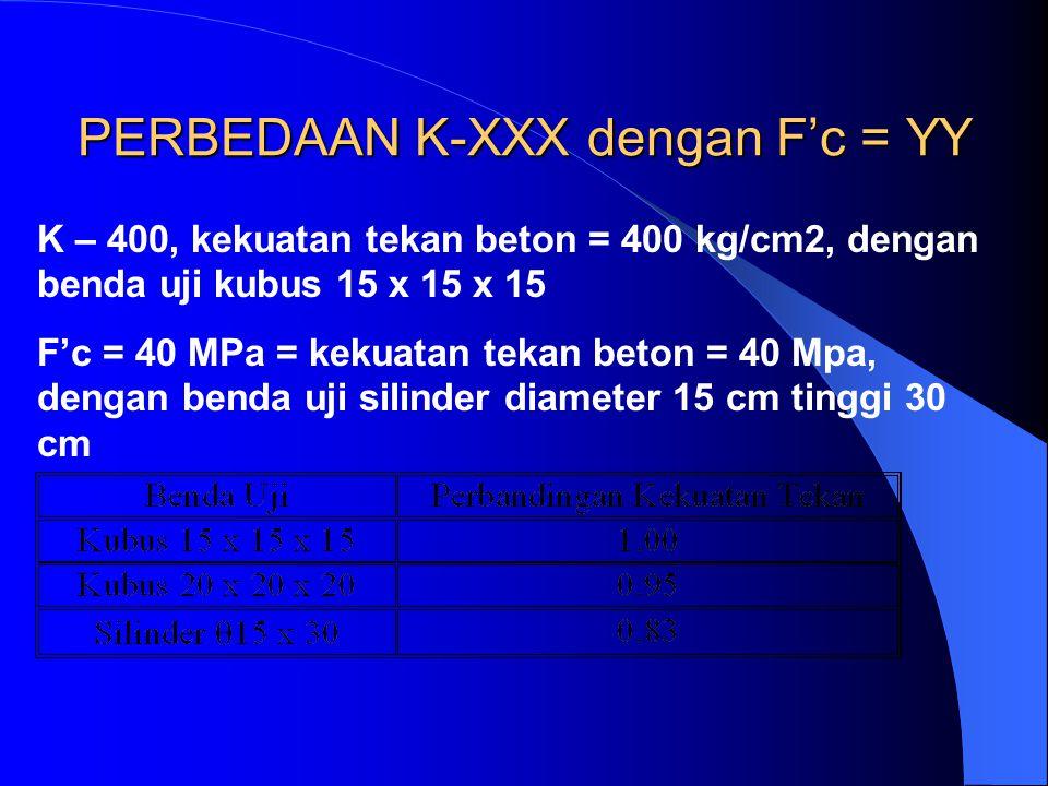 PERBEDAAN K-XXX dengan F'c = YY K – 400, kekuatan tekan beton = 400 kg/cm2, dengan benda uji kubus 15 x 15 x 15 F'c = 40 MPa = kekuatan tekan beton =