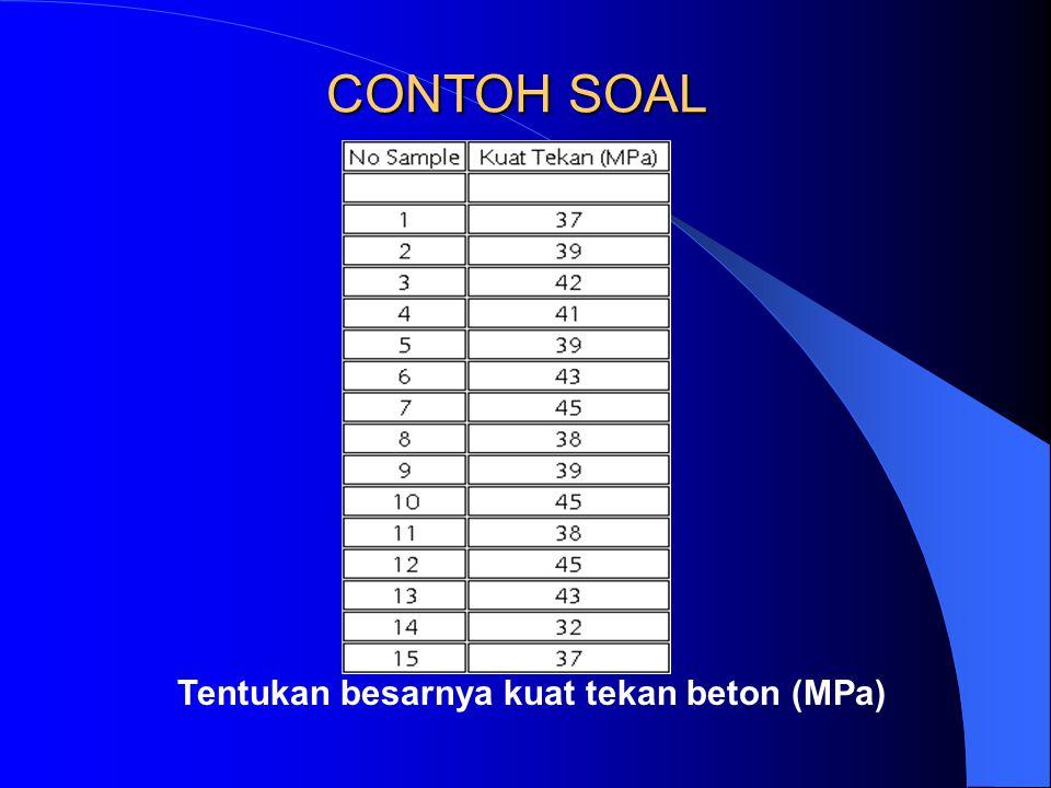 CONTOH SOAL Tentukan besarnya kuat tekan beton (MPa)