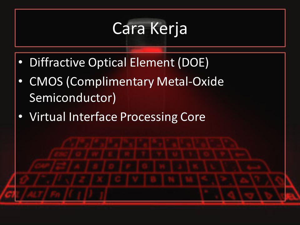 Diffractive Optical Element (DOE) Memancarkan sinar laser seperti laser pointer, dan memproyeksikanya menjadi gambar keyboard yg proporsional di atas permukaan datar
