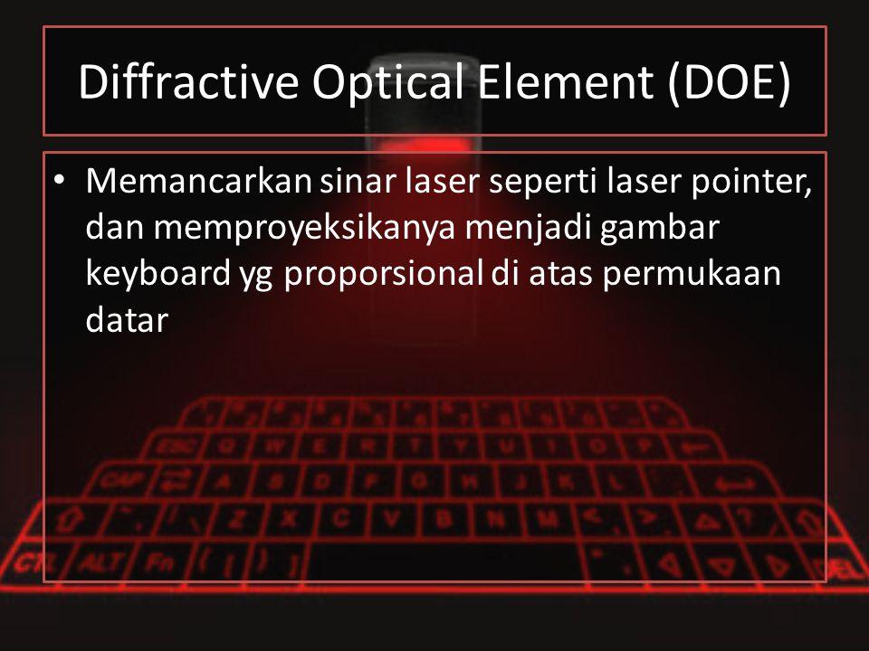 Diffractive Optical Element (DOE) Memancarkan sinar laser seperti laser pointer, dan memproyeksikanya menjadi gambar keyboard yg proporsional di atas