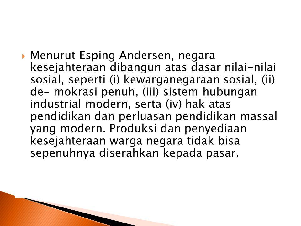  Menurut Esping Andersen, negara kesejahteraan dibangun atas dasar nilai-nilai sosial, seperti (i) kewarganegaraan sosial, (ii) de- mokrasi penuh, (iii) sistem hubungan industrial modern, serta (iv) hak atas pendidikan dan perluasan pendidikan massal yang modern.