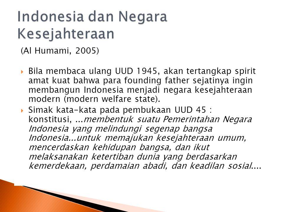 (Al Humami, 2005)  Bila membaca ulang UUD 1945, akan tertangkap spirit amat kuat bahwa para founding father sejatinya ingin membangun Indonesia menjadi negara kesejahteraan modern (modern welfare state).