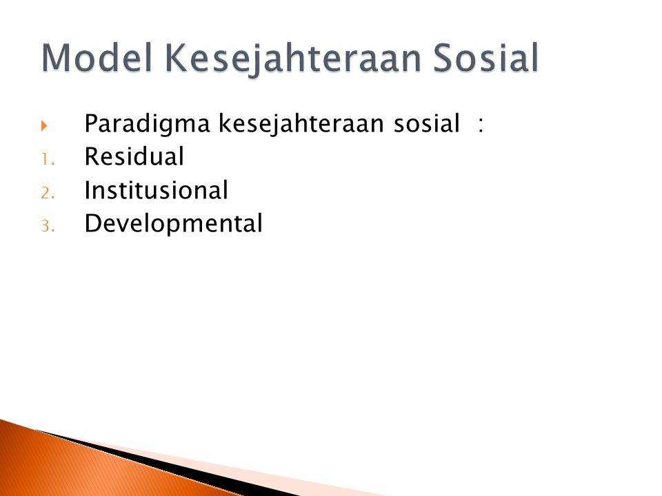  Paradigma kesejahteraan sosial : 1. Residual 2. Institusional 3. Developmental