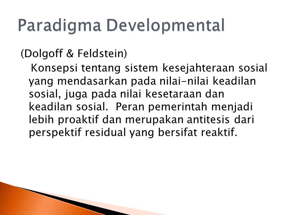 (Dolgoff & Feldstein) Konsepsi tentang sistem kesejahteraan sosial yang mendasarkan pada nilai-nilai keadilan sosial, juga pada nilai kesetaraan dan keadilan sosial.