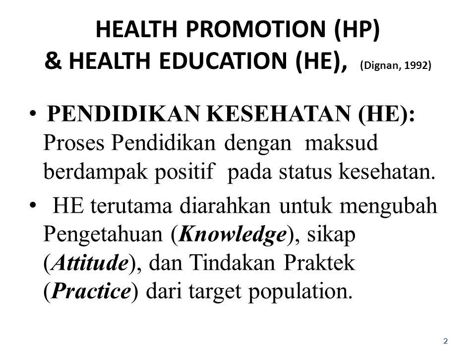 PROMOSI KESEHATAN (HP): Konsep luas terkait suatu proses untuk menganjurkan agar sehat yang meliputi pendidikan DAN perubahan lingkungan yang kondusif, peraturan (PerDa, Tata Tertib, dll), pergeseran norma, nilai yg ada.