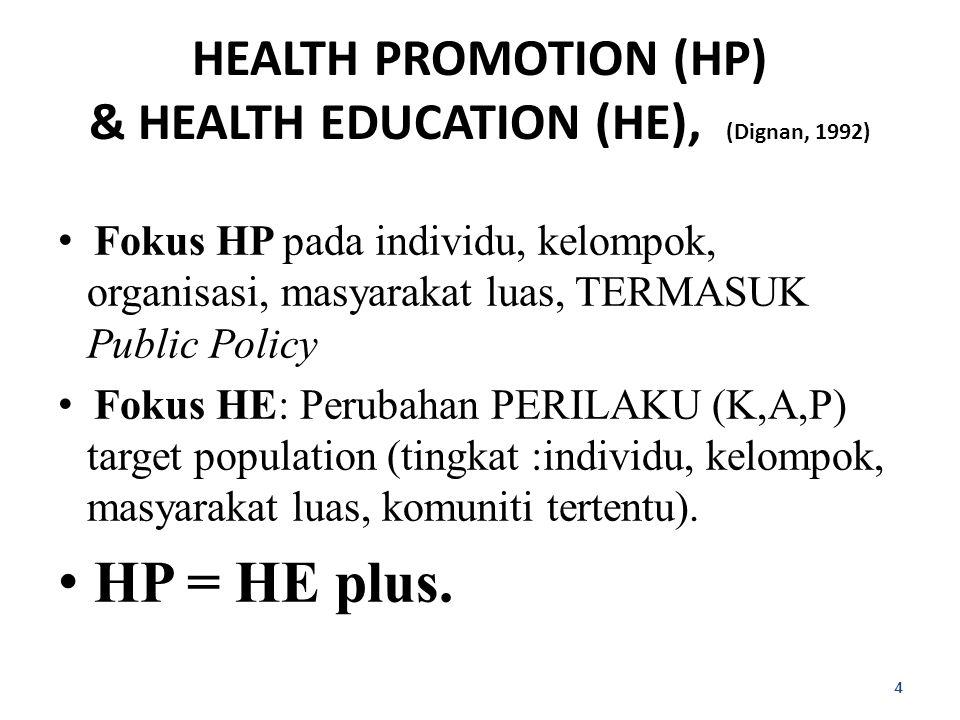 Fokus HP pada individu, kelompok, organisasi, masyarakat luas, TERMASUK Public Policy Fokus HE: Perubahan PERILAKU (K,A,P) target population (tingkat :individu, kelompok, masyarakat luas, komuniti tertentu).