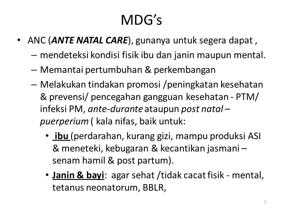 ANC (ANTE NATAL CARE), gunanya untuk segera dapat, – mendeteksi kondisi fisik ibu dan janin maupun mental.