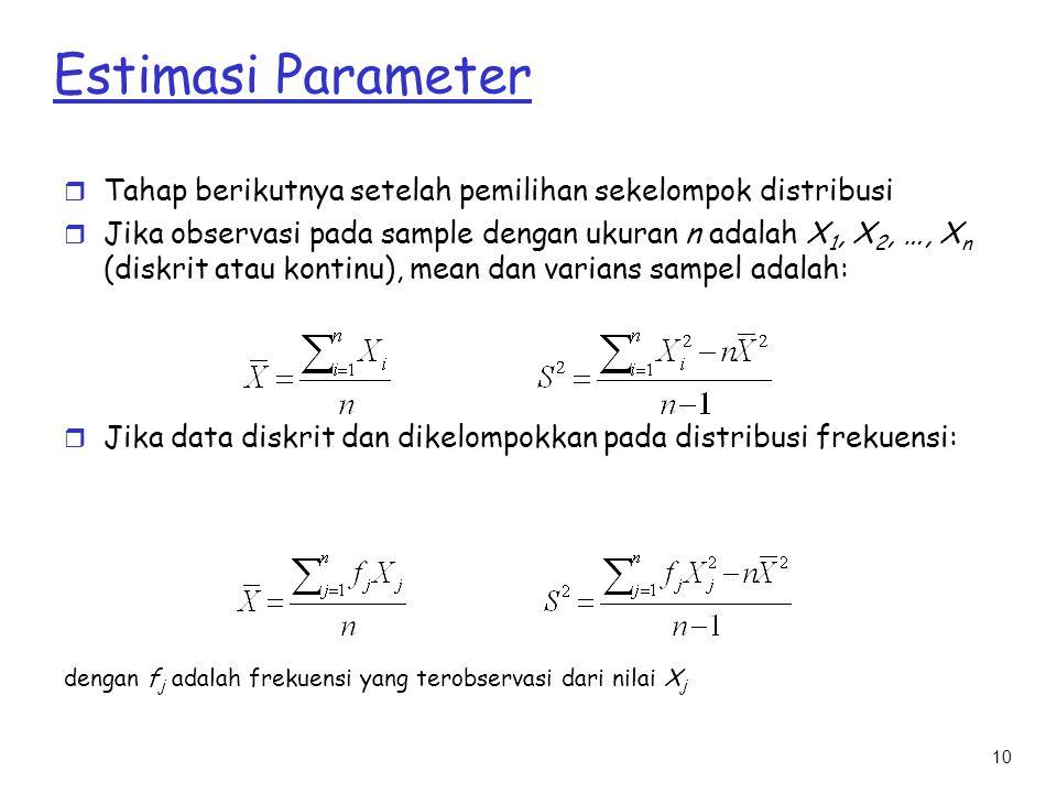 10 Estimasi Parameter r Tahap berikutnya setelah pemilihan sekelompok distribusi r Jika observasi pada sample dengan ukuran n adalah X 1, X 2, …, X n