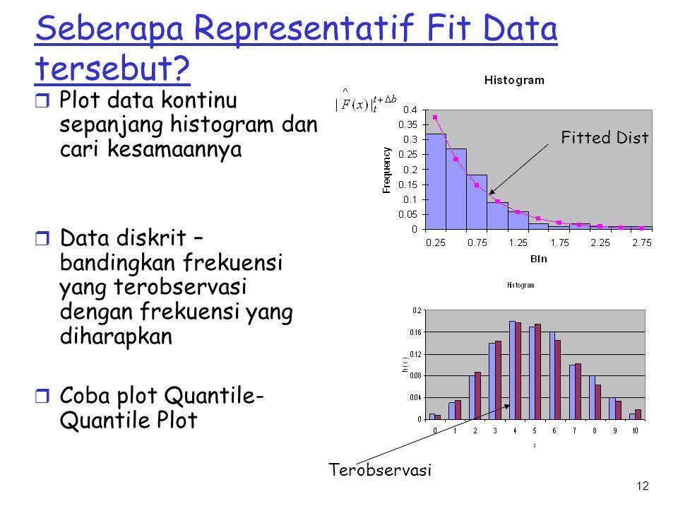 12 Seberapa Representatif Fit Data tersebut? r Plot data kontinu sepanjang histogram dan cari kesamaannya r Data diskrit – bandingkan frekuensi yang t