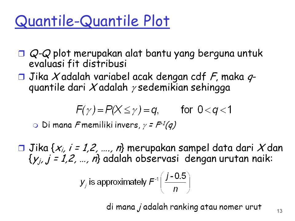 13 Quantile-Quantile Plot r Q-Q plot merupakan alat bantu yang berguna untuk evaluasi fit distribusi  Jika X adalah variabel acak dengan cdf F, maka