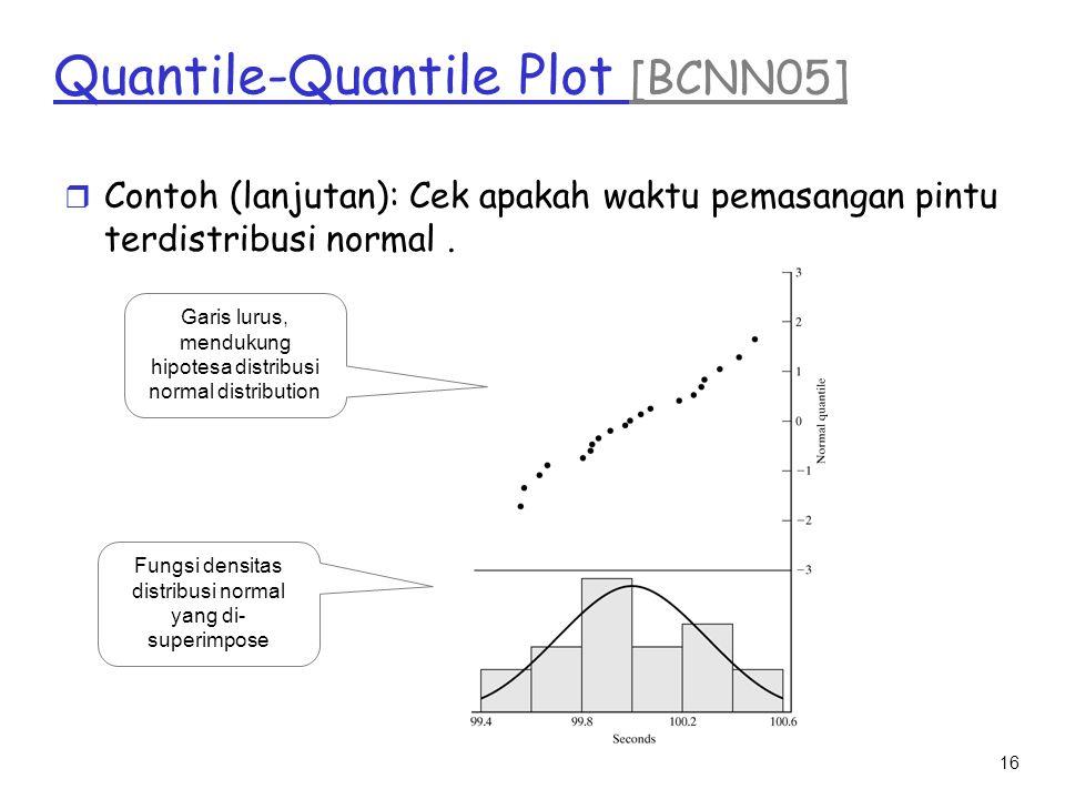 16 Quantile-Quantile Plot [BCNN05] r Contoh (lanjutan): Cek apakah waktu pemasangan pintu terdistribusi normal. Garis lurus, mendukung hipotesa distri