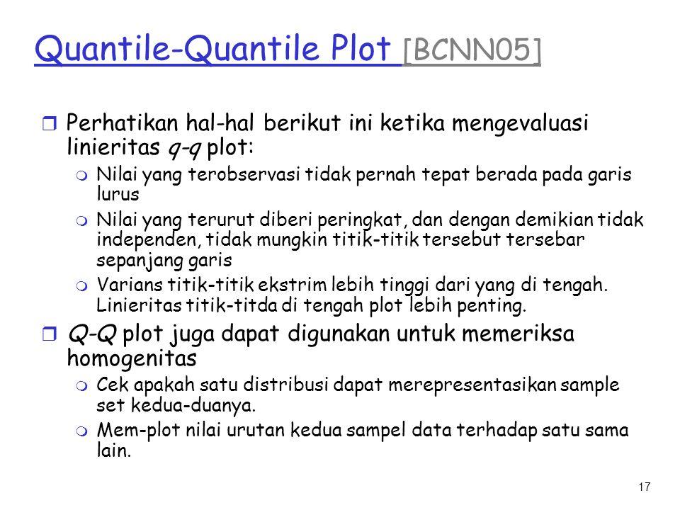 17 Quantile-Quantile Plot [BCNN05] r Perhatikan hal-hal berikut ini ketika mengevaluasi linieritas q-q plot: m Nilai yang terobservasi tidak pernah te