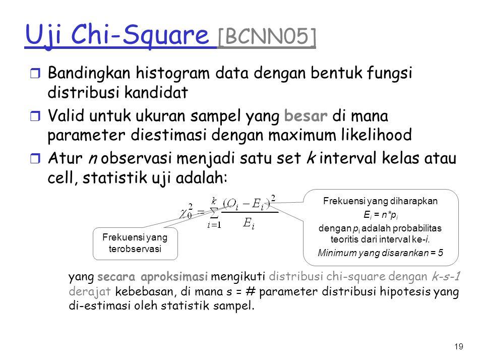 19 Uji Chi-Square [BCNN05] r Bandingkan histogram data dengan bentuk fungsi distribusi kandidat r Valid untuk ukuran sampel yang besar di mana paramet