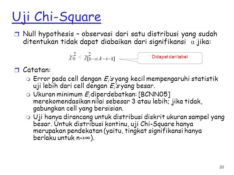 20 Uji Chi-Square  Null hypothesis – observasi dari satu distribusi yang sudah ditentukan tidak dapat diabaikan dari signifikansi α jika: r Catatan: