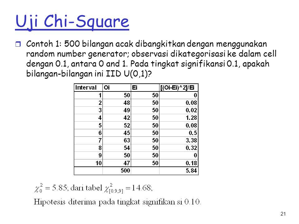 21 Uji Chi-Square r Contoh 1: 500 bilangan acak dibangkitkan dengan menggunakan random number generator; observasi dikategorisasi ke dalam cell dengan