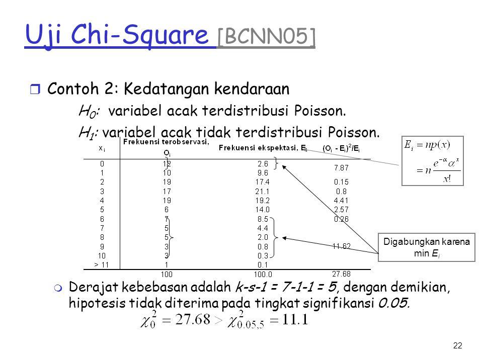 22 Uji Chi-Square [BCNN05] r Contoh 2: Kedatangan kendaraan H 0 : variabel acak terdistribusi Poisson. H 1 : variabel acak tidak terdistribusi Poisson