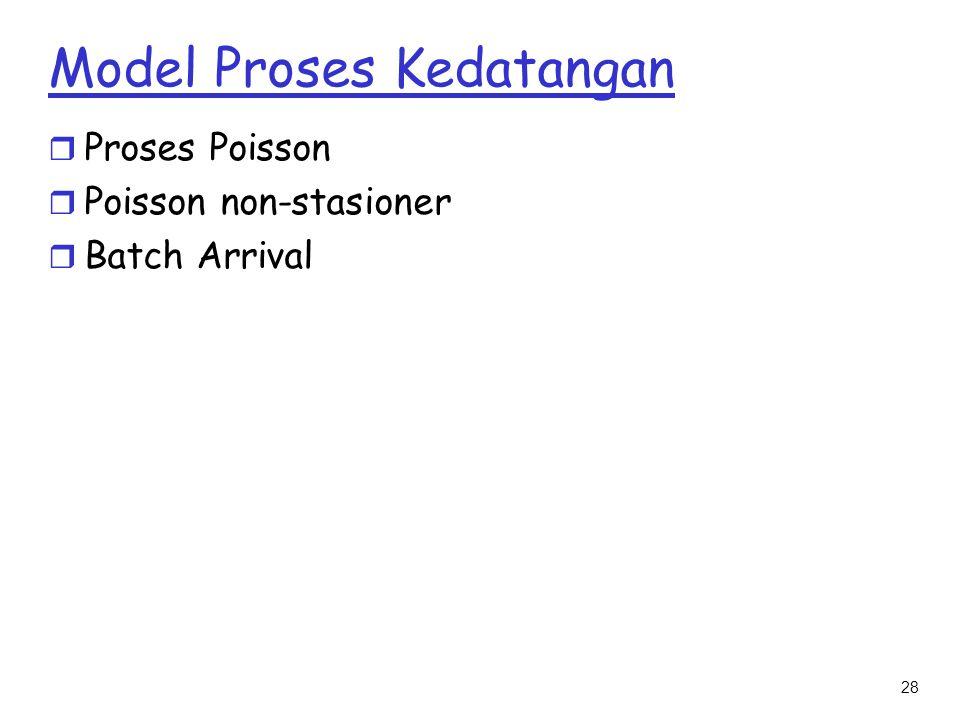 28 Model Proses Kedatangan r Proses Poisson r Poisson non-stasioner r Batch Arrival