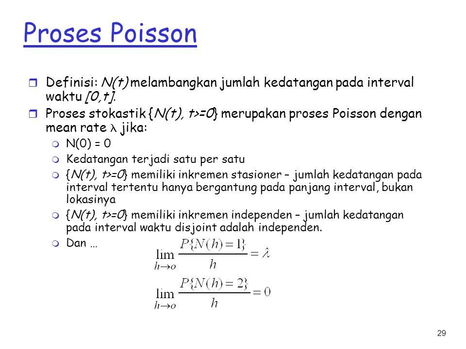 29 Proses Poisson r Definisi: N(t) melambangkan jumlah kedatangan pada interval waktu [0,t].  Proses stokastik {N(t), t>=0} merupakan proses Poisson