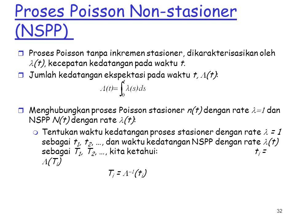 32 Proses Poisson Non-stasioner (NSPP)  Proses Poisson tanpa inkremen stasioner, dikarakterisasikan oleh (t), kecepatan kedatangan pada waktu t.  Ju