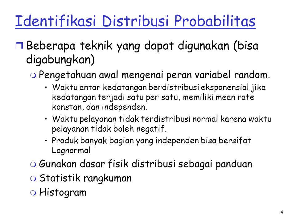 4 Identifikasi Distribusi Probabilitas r Beberapa teknik yang dapat digunakan (bisa digabungkan) m Pengetahuan awal mengenai peran variabel random. Wa