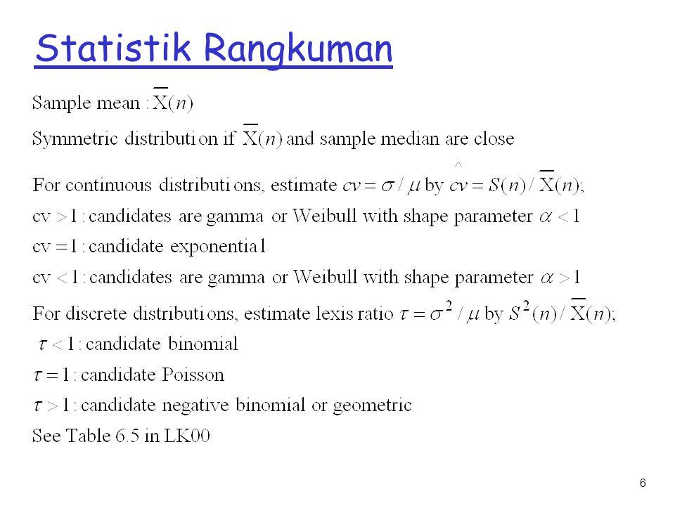 7 Histogram r Distribusi frekuensi atau histogram berguna untuk menentukan bentuk distribusi r Jumlah interval kelas bergantung pada: m Jumlah observasi m Penyebaran data m Disarankan: akar kuadrat ukuran sampel r Untuk data kontinu: m Berhubungan dengan fungsi densitas probabilitas dari distribusi teoritis.