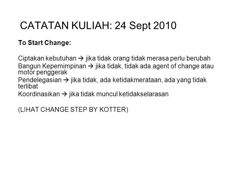 CATATAN KULIAH: 24 Sept 2010 To Start Change: Ciptakan kebutuhan  jika tidak orang tidak merasa perlu berubah Bangun Kepemimpinan  jika tidak, tidak