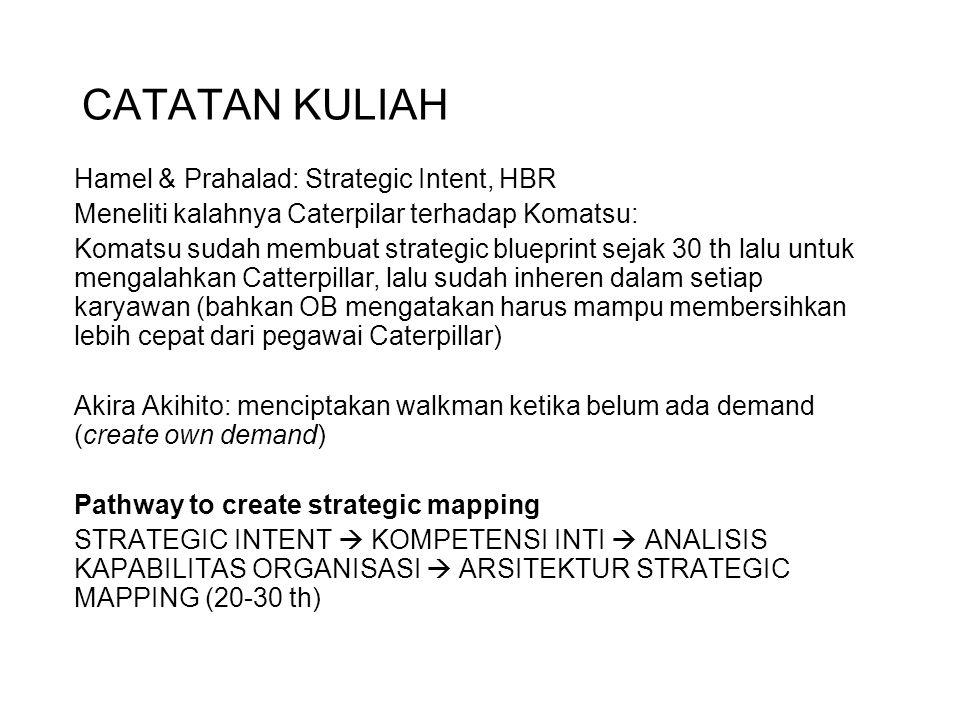 CATATAN KULIAH Hamel & Prahalad: Strategic Intent, HBR Meneliti kalahnya Caterpilar terhadap Komatsu: Komatsu sudah membuat strategic blueprint sejak
