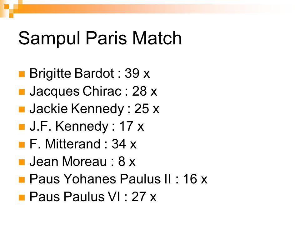 Sampul Paris Match Brigitte Bardot : 39 x Jacques Chirac : 28 x Jackie Kennedy : 25 x J.F.