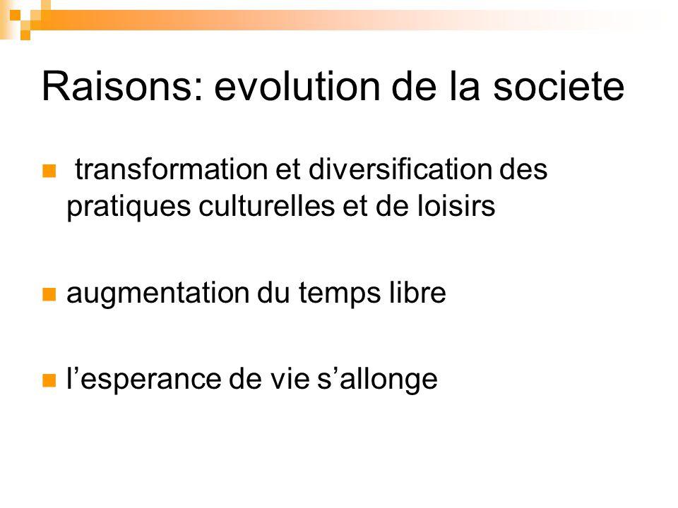 Raisons: evolution de la societe transformation et diversification des pratiques culturelles et de loisirs augmentation du temps libre l'esperance de vie s'allonge