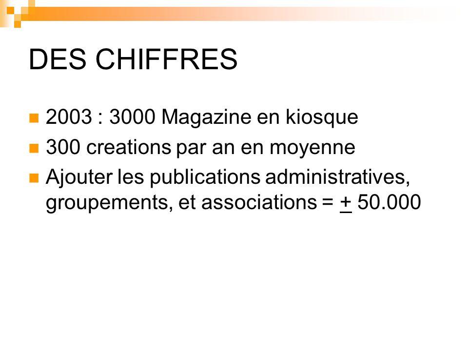 DES CHIFFRES 2003 : 3000 Magazine en kiosque 300 creations par an en moyenne Ajouter les publications administratives, groupements, et associations =