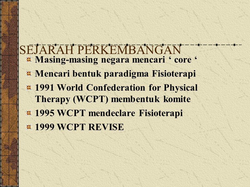 SEJARAH PERKEMBANGAN Masing-masing negara mencari ' core ' Mencari bentuk paradigma Fisioterapi 1991 World Confederation for Physical Therapy (WCPT) m