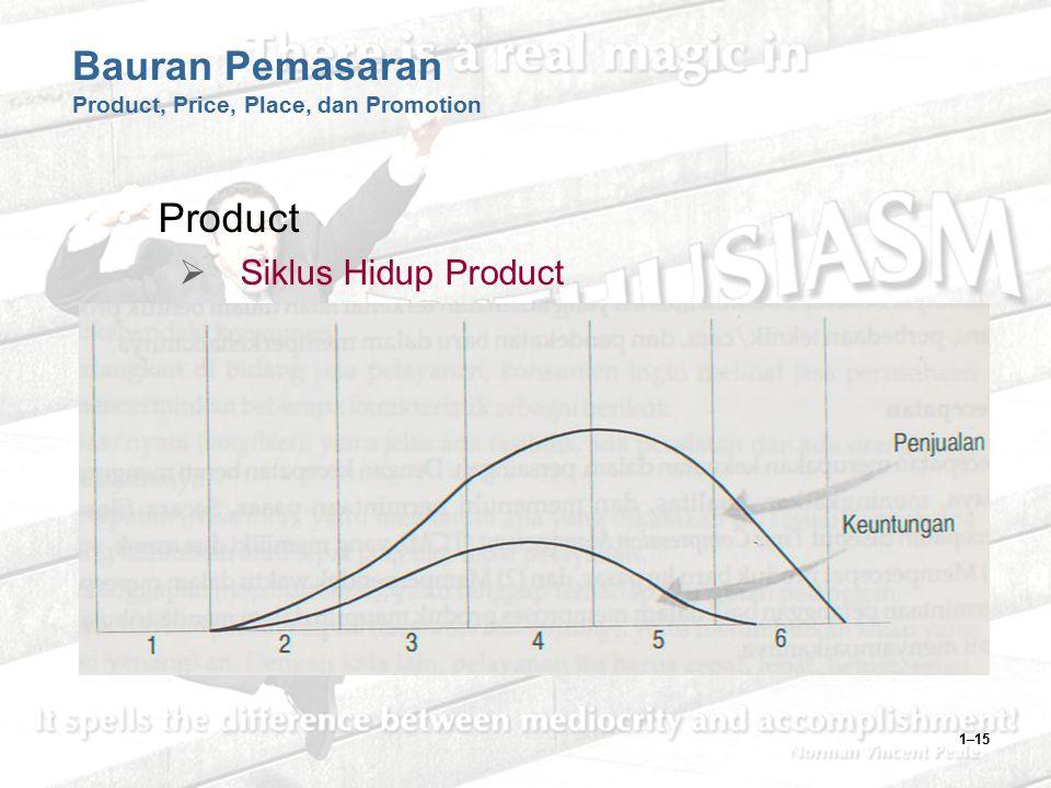 1–15 Bauran Pemasaran Product, Price, Place, dan Promotion Product  Siklus Hidup Product