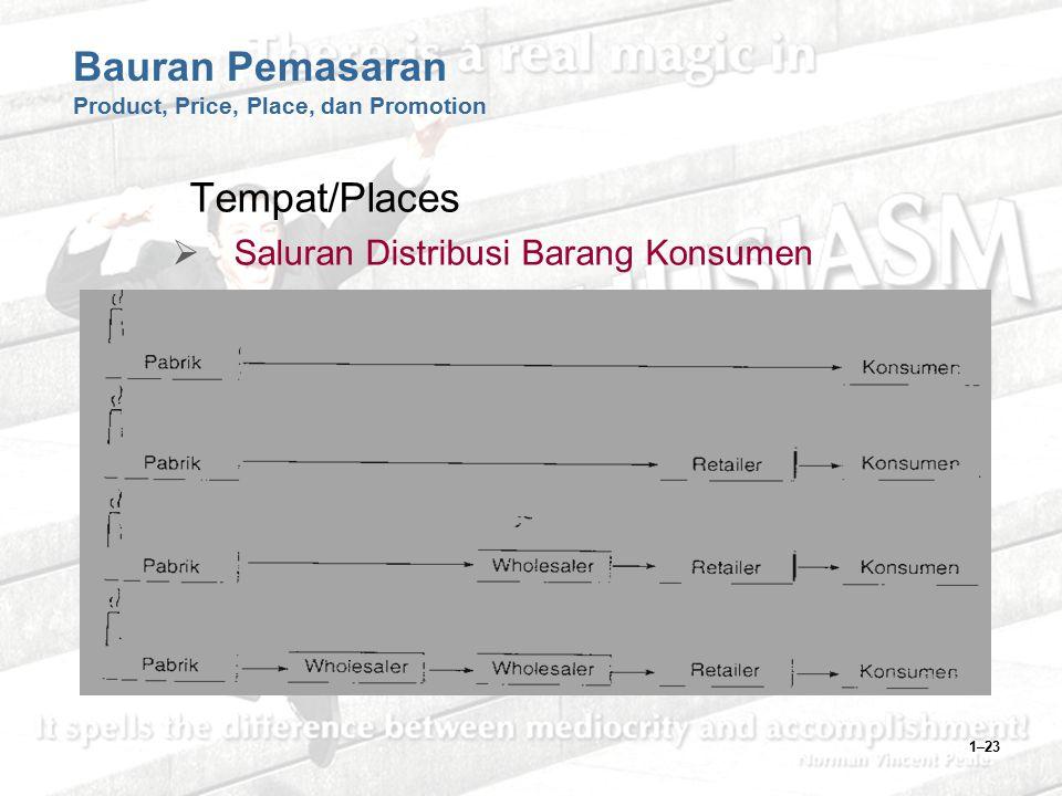 1–23 Bauran Pemasaran Product, Price, Place, dan Promotion Tempat/Places  Saluran Distribusi Barang Konsumen