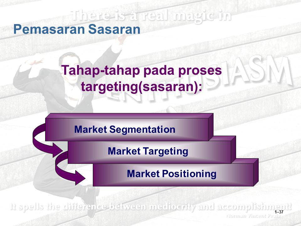 1–37 Pemasaran Sasaran Tahap-tahap pada proses targeting(sasaran): Market Positioning Market Targeting Market Segmentation