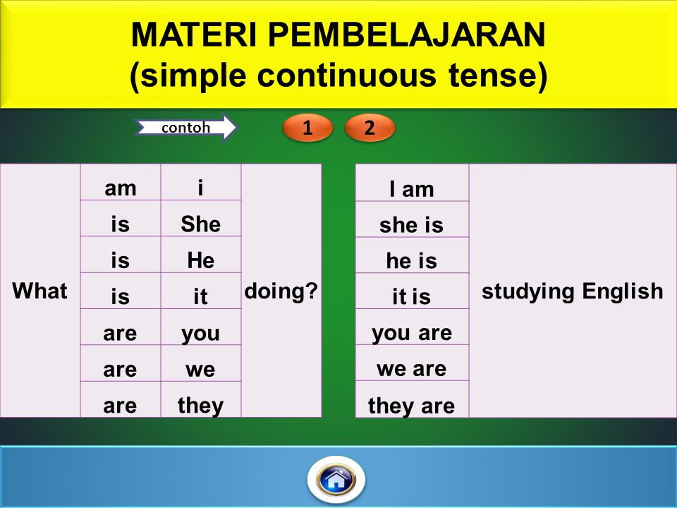 MATERI PEMBELAJARAN (simple continuous tense) MATERI PEMBELAJARAN (simple continuous tense) What ami doing.